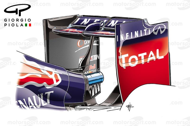 Red Bull RB11, Heckflügel für wenig Abtrieb