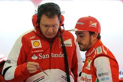 Николас Томбасис, главный конструктор Ferrari, Фернандо Алонсо, Ferrari