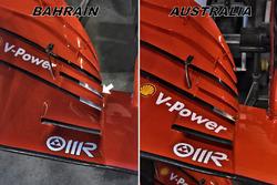 Переднее антикрыло Ferrari SF71H, сравнение