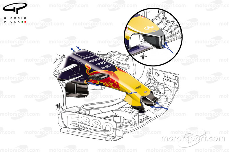 Сравнение носорвых обтекателей Red Bull Racing RB 13