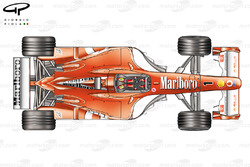 Ferrari F2004 (655) 2004 top view