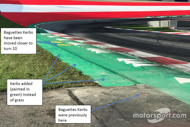Bordillo de la curva 9 del Red Bull Ring modificada