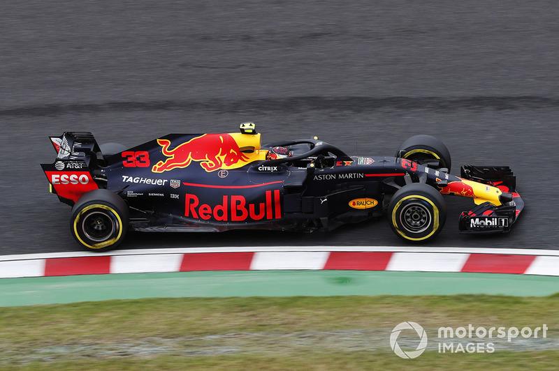 Макс Ферстаппен, Red Bull Racing RB14.