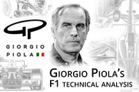 Análise técnica de Giorgio Piola