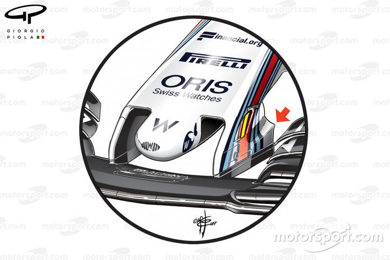 Williams FW40 nueva nariz, subtitulada, GP británico