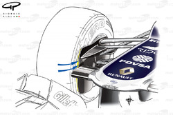 Williams FW34 front brake duct detail, blue arrows show where airflow is taken in between the tyre and vertical fence, the fence has been slightly pinched to allow more airflow access around where the arrows intercept