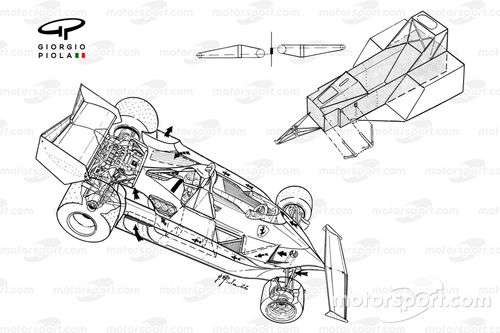 Formel 1 1977