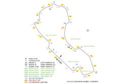 Overzicht van het circuit van Melbourne