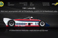 F1-es autók, melyekkel sosem versenyeztek