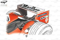 Ferrari F2005 rear wing, Monza GP