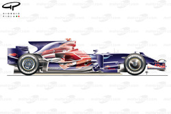 STR03 (Red Bull RB4) 2008 side view