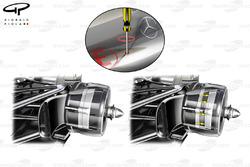 Mécanisme d'ajustement des freins arrière de la McLaren MP4-27