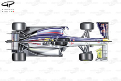 Red Bull RB5 2009 top view comparison with Brawn BGP001