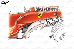 Ferrari F2005 barge boards