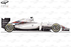 DUPLICATE: Williams FW36 side view