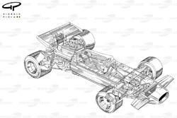 Brabham BT33 1970 detailed overview