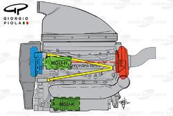 Seitenanschicht Mercedes-Motor