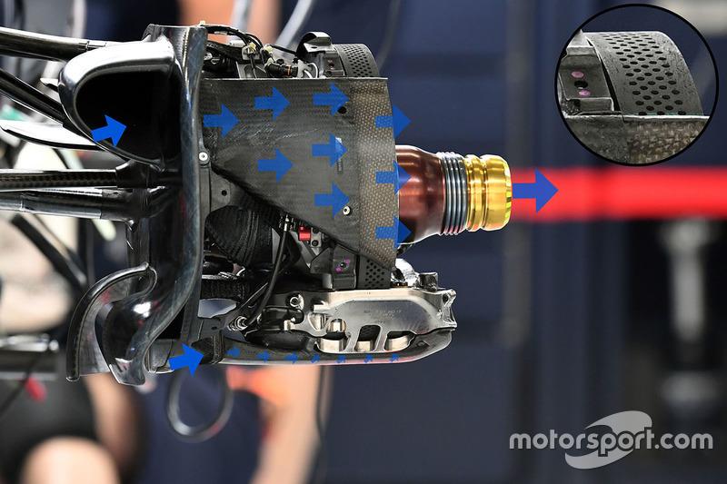 Detalle rueda delantera del Red Bull Racing RB13