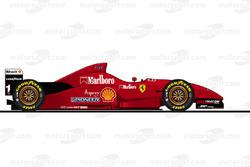 1996赛季:法拉利F310