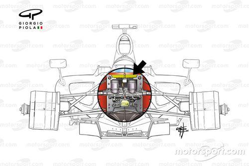 Формула 1 2008