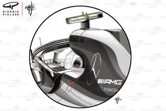Mercedes F1 AMG W09, halo