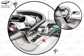 Comparaison des persiennes de cockpit de la Mercedes W09