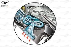 McLaren MP4/26 exhaust design