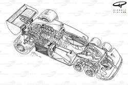 Tyrrell P34 1977, panoramica dettagliata