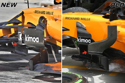 McLaren MCL33 deflector comparsion
