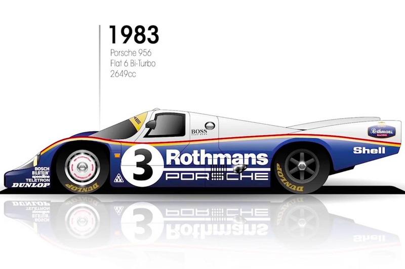 1983: Porsche 956