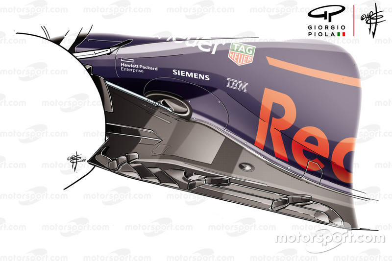 Red Bull Racing RB14, fondo, GP del Messico
