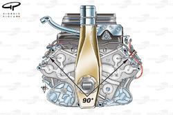 Ferrari 248 F1 (657) 2006 90-degree engine detail