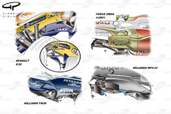 Renault R28, McLaren MP4-23, Williams FW30 and Force India VJM01 bargeboards