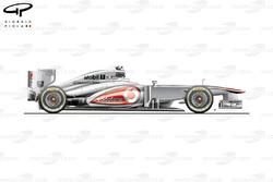 McLaren MP4/28 side view, launch version