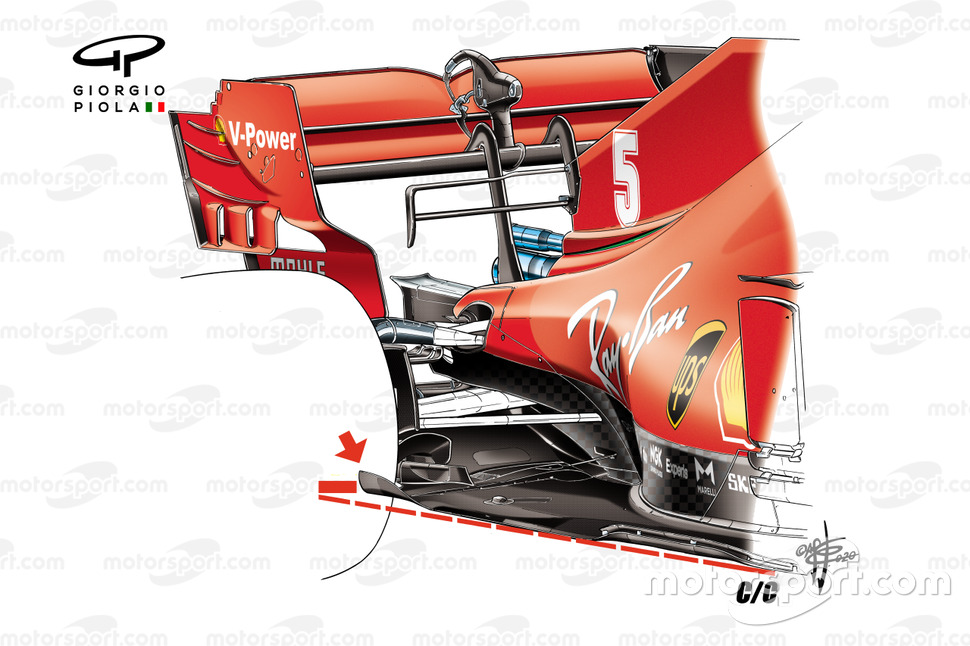 Ferrari SF1000 floor detail with 2021 rules