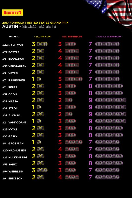 https://cdn-3.motorsport.com/images/mgl/2epK1aa0/s8/f1-united-states-gp-2017-selected-tyre-sets-per-driver.jpg