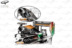 Force India VJM07 engine cover revision (enlarged shark fin, due to internal pipework and cooler changes, inset)