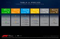 Costo de las entradas del GP de México