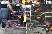 Red Bull RB13, sidepod deflectors