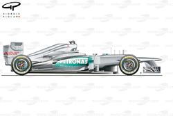 Mercedes W03 side view