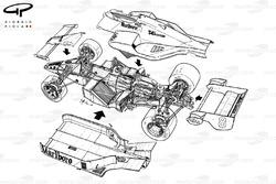 Vue d'ensemble de la McLaren MP4-2