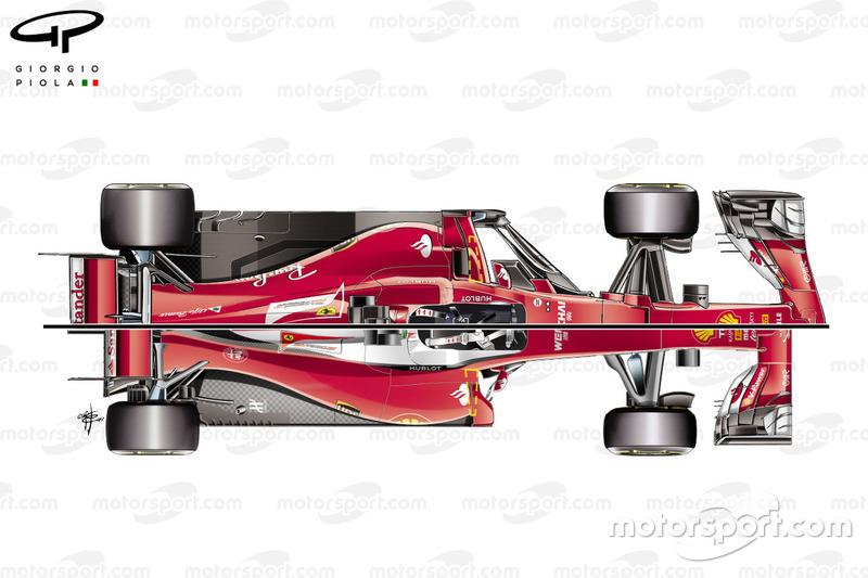 Comparación de la Ferrari SF70H y la SF16-H.