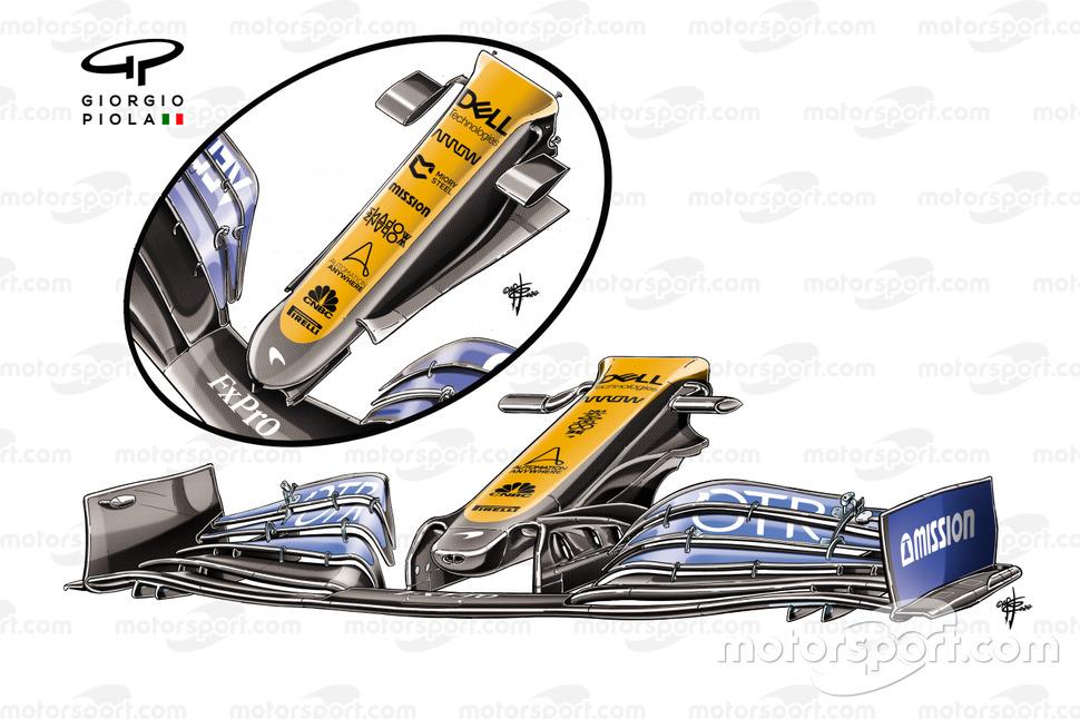 Comparación del morro del McLaren MCL35