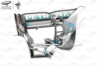 Mercedes AMG F1 W09, ala posteriore