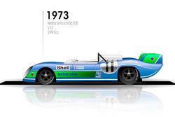 1973 Matra Simca 670B
