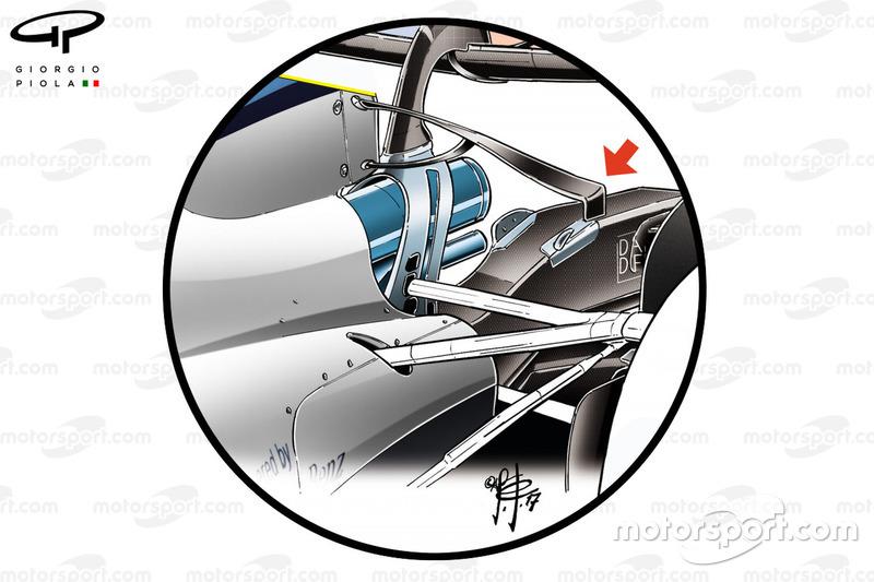 T-wing abaissé de la Williams FW40