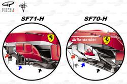 Ferrari SF71H and Ferrari SF70H bargeboard comparison