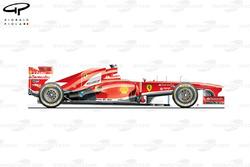 Ferrari F138 side view, Australian GP