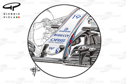 WIlliams FW38 nariz, GP Barhain