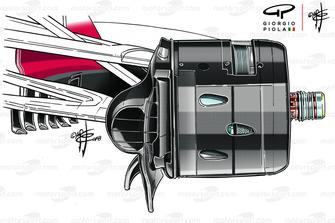 Ferrari SF71H, brake duct